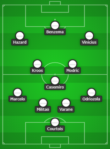 Real Madrid Predicted Line Up vs Sevilla & Match Preview