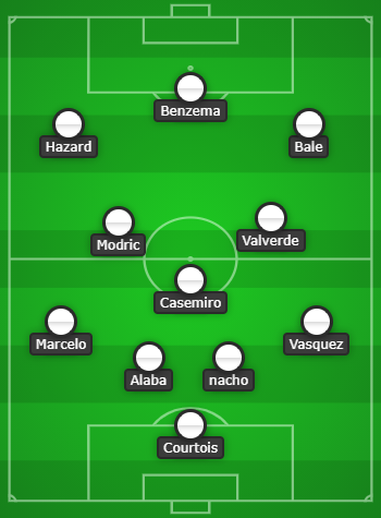 Real Madrid predicted line up vs Levante